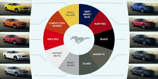 2015 color chart pick your color the mustang source ford