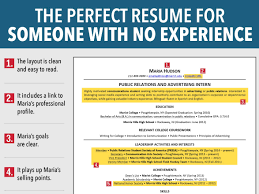 Work Experience Resume Sample Resume For Job Seeker With No Experience Business Insider