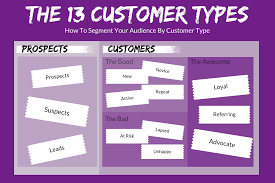 types of purple the 13 types of customers and how to behaviourally segment them