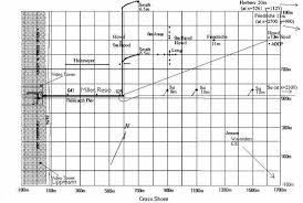 sandyduck u002797 experiment descriptions