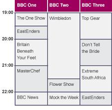 bbc bitesize gcse maths timetables and schedules ccea test
