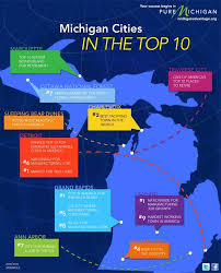 Michigan traveling jobs images 95 best economic development images economic jpg