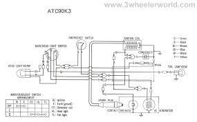 suzuki gsxr 750 wiring diagram u0026 2006 gsxr 100 wiring schematics