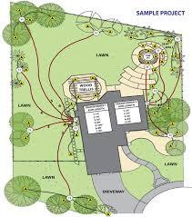 In Ground Landscape Lighting Landscape Lighting Tips And Garden Lights Low Voltage W P