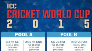 Cricket World Cup Table Icc Cricket World Cup 2015 Schedule News Latest Icc Cricket