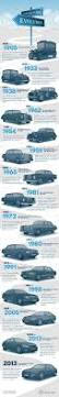 lexus ls600h vs mercedes s best 25 mercedes s class ideas on pinterest mercedes benz