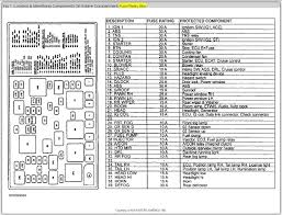 2004 Kia Optima Fuse Box Diagram Turn Signal Flasher Location I Have A 2003 Kia Spectra And My