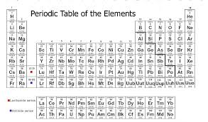 periodic table of elements test periodic table mr hookham s science union middle