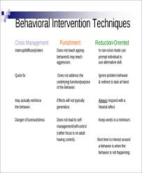 behavior intervention plan example 6 examples in word pdf