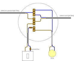one way light how to wire a pull cord light switch diagram how to install a one