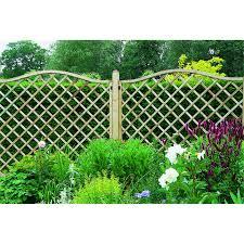 fencing u2013 next day delivery fencing