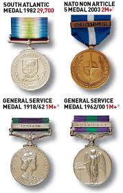 what u0027s that medal for britain u0027s military awards explained daily