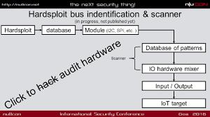 hardsploit framework for hardware security audit a bridge between