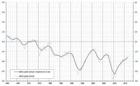 land pattern en francais politics of france wikipedia