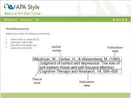 collection of solutions example of reference paper in apa format