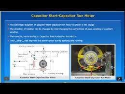 capacitpr start capacitor run motor animation youtube