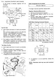 fascinating wheel tractor wiring ideas best image wire