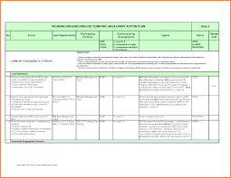 daily action plan template training analyst sample resume