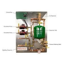 Home Zone Credit Card by Floorheat 2 Zone Preassembled Radiant Heat Distribution Control