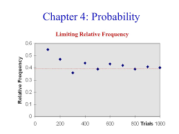 Relative Frequency Table Definition Chapter 4 Probability Limiting Relative Frequency Ppt Video