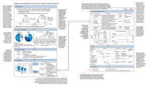 pagina de toyota toyota u0027s secret the a3 report