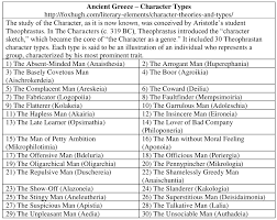 Ancient Greece Map Worksheet by Character Theories And Types Hugh Fox Iii