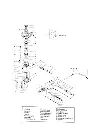 919 679180 craftsman 5 0 hp 1800 psi 2 0 gpm high pressure washer