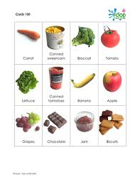 food images to use with the eatwell plate by bubblegum55