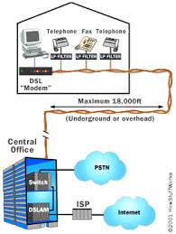 rj45 adsl wiring diagram wiring diagram