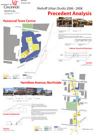 uptown projects on housing