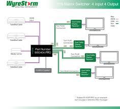 wiring the modules within rj45 module wiring diagram saleexpert me