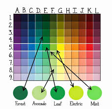 food coloring chart icing color theory and a color chart
