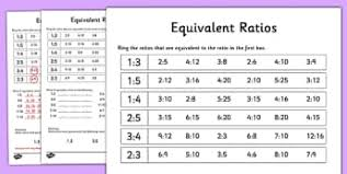 ks2 fractions percentages ratios worksheets maths page 2