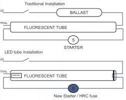 Starter Fluorescent Light Fixture Fluorescent Lights Starter Fluorescent Light Fixture Starter