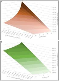 biology free full text the impact of photobleaching on