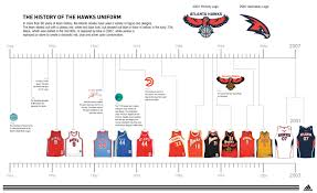 Nba Divisions Map Franchise History The Official Site Of The Atlanta Hawks
