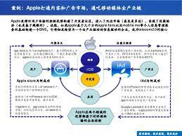 apple si鑒e social si鑒e social apple 100 images x240 bxe jpg 台灣國護照貼紙運動
