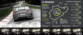 nissan gtr nismo 2015 2015 nissan gt r nismo track package first ride u2013 review u2013 car and