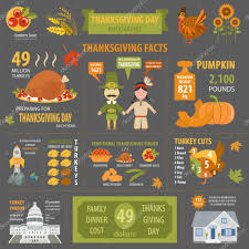 thanksgiving day interesting facts in infographic graphic temp
