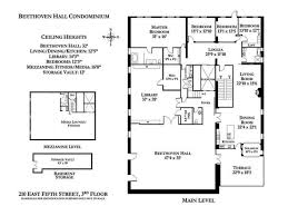 ridiculous 25m condo is the east village u0027s most expensive