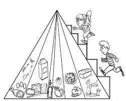 two kids stepping on food pyramid coloring pages download