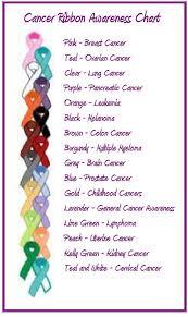 cancer ribbon colors u2026 pinteres u2026