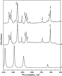 resolucion organica 5544 de 2003 notinet conformations of n butyl imidazole matrix isolation infrared and