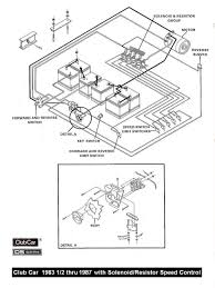 wiring diagrams 2002 club car parts gas golf cart club car
