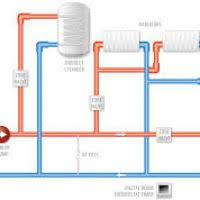 central heating wiring diagram s plan plus the best wiring