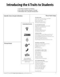see say write and read worksheet reading pinterest worksheets