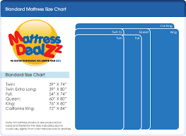 Will A California King Mattress Fit A King Bed Frame Mattress Sizes Mattress For Sale In Utah Mattress Dealzz