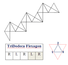 flexagon patterns lena patterns