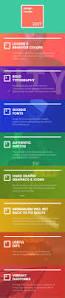 2017 Interior Design Trends My Predictions Swoon Worthy Top 25 Best Design Trends Ideas On Pinterest Graphic Design