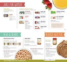 nebraska wic food list